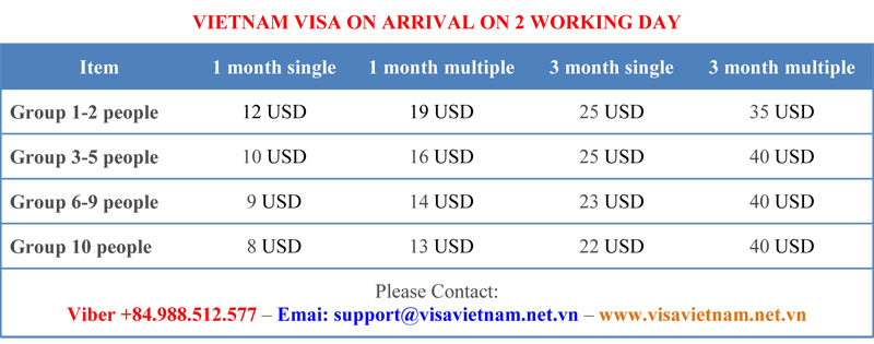 VIETNAM_VISA_ON_ARRIVAL_ON_2_WORKING_DAY