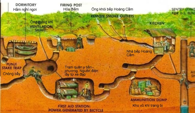 cu-chi-tunnels_map_02