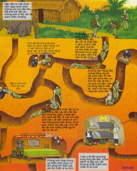 cu-chi-tunnels_map_03