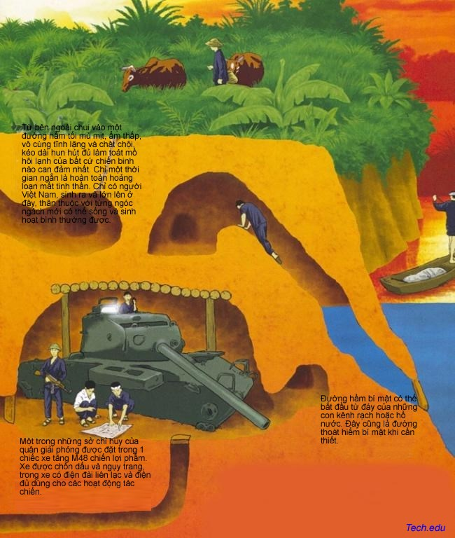 cu-chi-tunnels_map_04